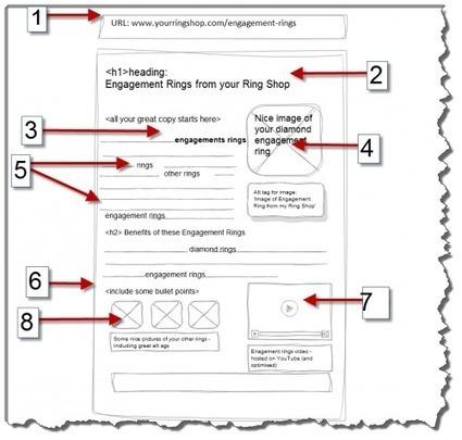Référencement : analysez votre concurrence en 5 étapes ! | Les TIC dans l'Approche Commerciale de l'Imprimeur | Scoop.it