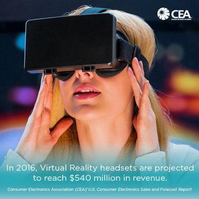 Le virtuel devient réalité au salon CES 2016 | Business Wire | Clic France | Scoop.it