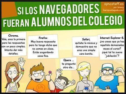 Si los Navegadores fueran los alumnos del Cole | Noticias, Recursos y Contenidos sobre Aprendizaje | Scoop.it