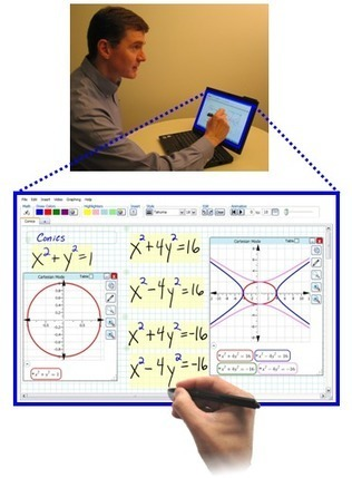 FluidMath Product Information - Math Software for Tablet PCs and Interactive Whiteboards | 21st Century Tools for Teaching-People and Learners | Scoop.it