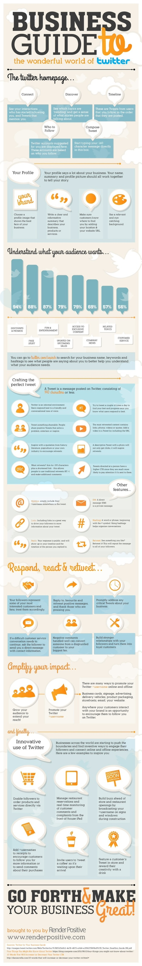 Twitter Guide for New Businesses #INFOGRAPHIC | MarketingHits | Scoop.it