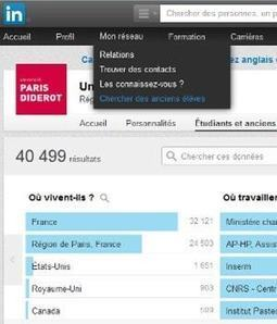 Ces astuces qui boostent votre profil #LinkedIn | Time to Learn | Scoop.it