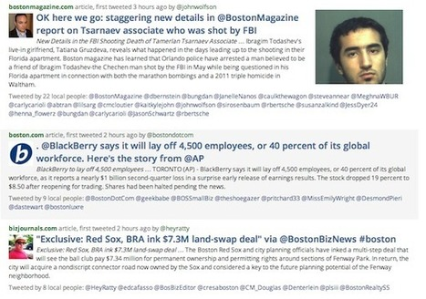 The Hub of the Twitterverse: The Boston Globe has built a localized, tweet ... - Nieman Journalism Lab at Harvard | Educational Technology | Scoop.it