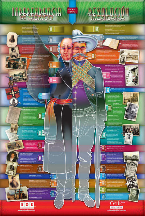 50 Informative and Well-Designed Infographics   WebDocumenta®   Scoop.it