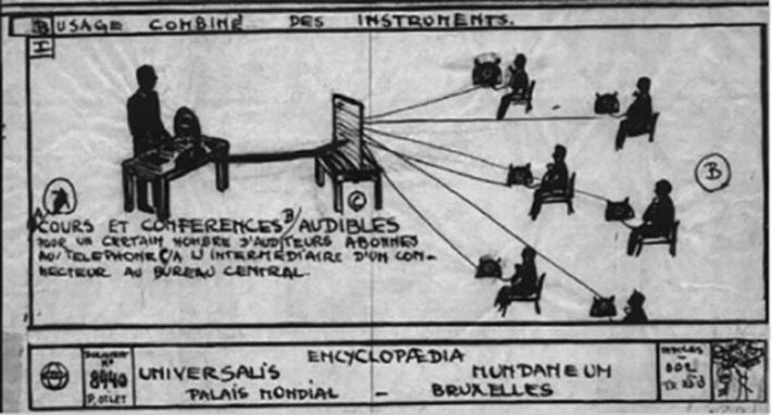 A forgotten Belgian genius dreamed up the internet over 100 years ago | Nerdy Needs | Scoop.it