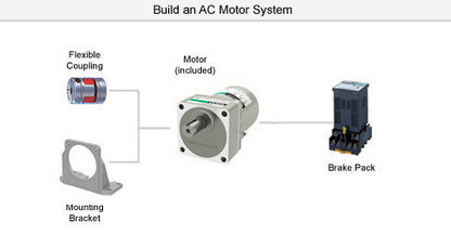 AC Motors - Induction Motors   automobile engineering   Scoop.it
