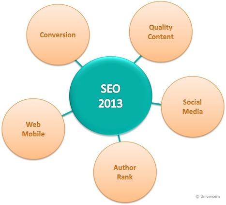 Quelles tendances SEO pour 2013? - Universem | Quand la communication passe au web | Scoop.it