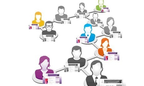 Enterprise Web Content Management   Intranet Software   Social Intranets   Mobile Web - Elcom   Social Intranet   Scoop.it