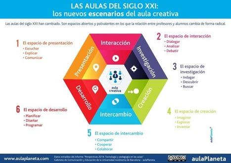 El aula creativa, cada vez más cerca de las aulas españolas [Infografía] -aulaPlaneta   Redes Sociales y la Educación   Scoop.it
