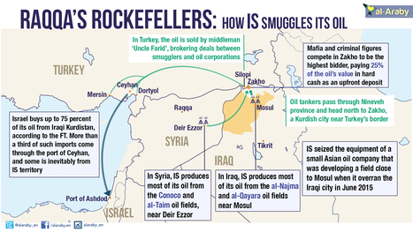 #Investigation How #IslamicState #oil flows to #israel -Al Araby -  #EI #IS #Daesch #Daech #Turkey #Syria #Irak | News in english | Scoop.it