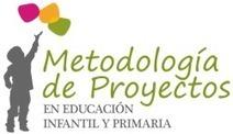 METODOLOGÍA DE PROYECTOS - Emprendimiento - Centro Virtual CLM | tecnologias en el aula | Scoop.it