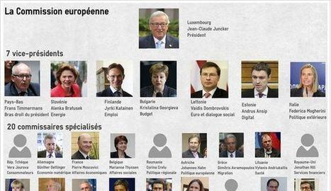 INFOGRAPHIE. Voici la nouvelle Commission européenne | Infographies divers et variées.... | Scoop.it