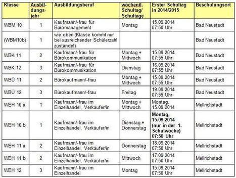 Einzeltagesunterricht Fachbereich Wirtschaft und Verwaltung für das Schuljahr 2014/2015 jetzt online! | Jakob-Preh-Schule | Scoop.it