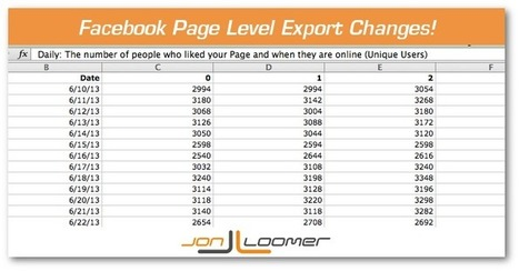 New Facebook Page Level Export: What's Gone and What's New | Digital-News on Scoop.it today | Scoop.it