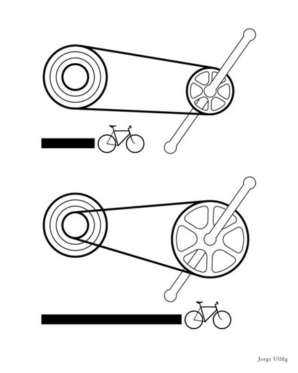 La Impactante Verdad sobre las Velocidades de tu Bicicleta   Deporte sostenible UNDAV   Scoop.it
