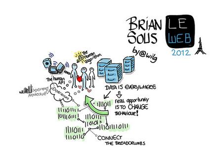 Plugging into the Future of Humanity: Exploring the Human API | La nueva comunicación social | Scoop.it