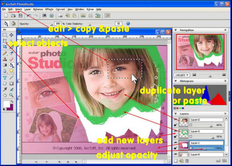 Arcsoft DVD Slideshow Made Easy | How To | Scoop.it