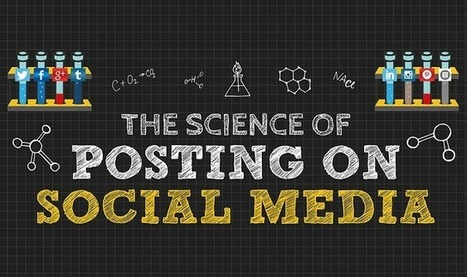 The Science Of Posting On Social Media #infographic | Content Marketing & Content Strategy | Scoop.it