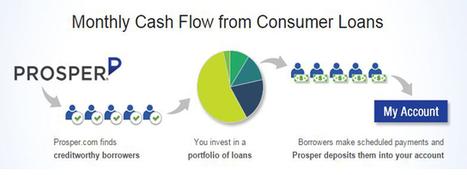 Prosper Marketplace Lending: Fair Interest Rates for Borrowers & Competitive Returns for Investors - CardRates.com | Marketplace Lending | Scoop.it