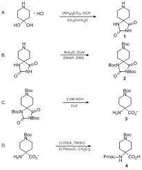 CAS (183673-71-4) | GM Chemsys A Custom Molecule MAnufacturer | Scoop.it