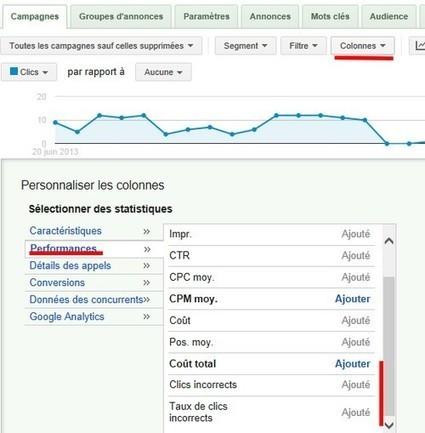11 méthodes peut être utilisées par vos concurrents pour vous nuire sur Internet… | ConseilsMarketing.fr | Actualité e-marketing | Scoop.it