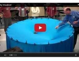 Gravity Visualized With Spandex and Marbles [Science Video] | Web as we like it | Scoop.it