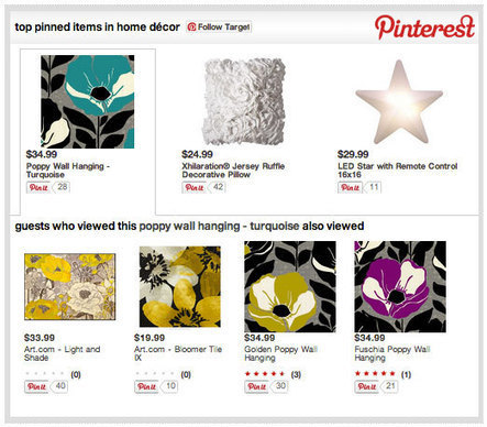 Pinterest API and Ecommerce: Will It Be A Flash in the Pin? | Pinterest for Business | Scoop.it