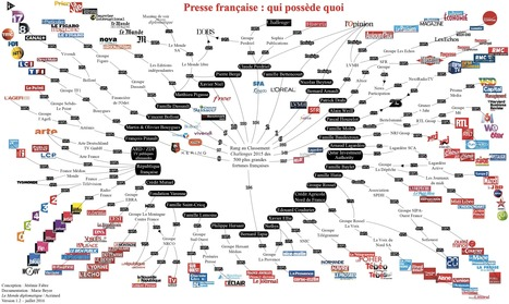 Presse française: qui possède quoi | New Journalism | Scoop.it