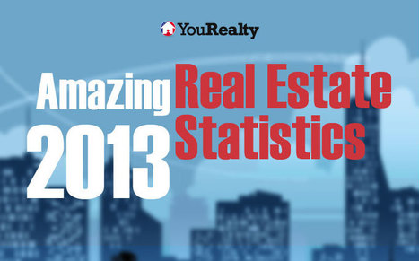 Amazing 2013 Real Estate Statistics | Real Estate | Scoop.it
