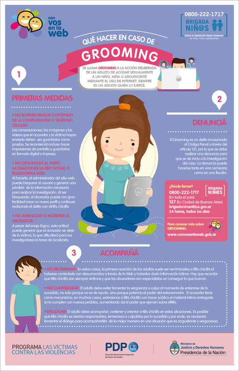 Qué hacer en caso de Grooming #infografia #infographic #education | Creatividad en la Escuela | Scoop.it