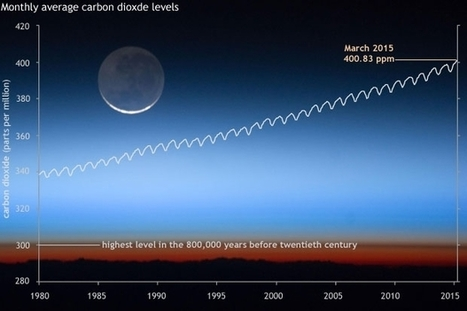 Monthly carbon dioxide levels hit new milestone | NOAA Climate.gov | GarryRogers Biosphere News | Scoop.it