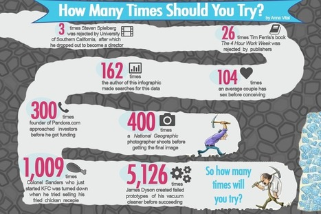 Timeline Photos   Facebook   Literacy, Education and Common Core Standards in School and at Home   Scoop.it