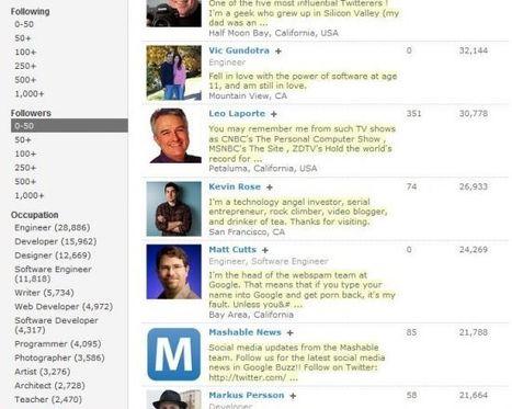 30 astuces pour mieux utiliser google plus - Blog du modérateur   Adopter Google+   Scoop.it