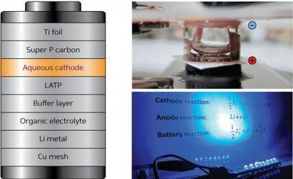 For better batteries, just add water | Sustain Our Earth | Scoop.it