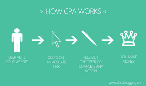 CPA Marketing : A Comprehensive Guide for Beginners | $400 Guest Blogging COntest | Scoop.it