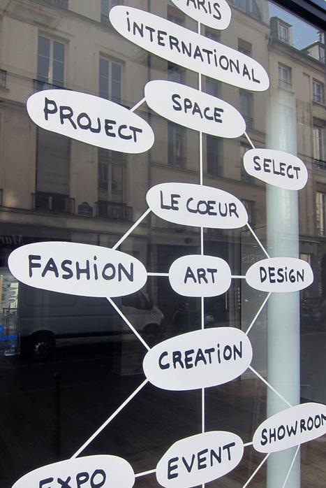 About - lecoeur-paris.com | Pop-up shop, concept-store, new forms of retail | Scoop.it