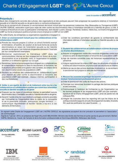 Neuf grandes entreprises signent la «Charte d'engagement LGBT» de l'Autre cercle - Têtu | Homophobie | Scoop.it