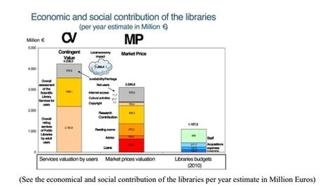 Bibliothèques à prix libres, une piste à creuser? | bibliothèques 2.0 | Scoop.it