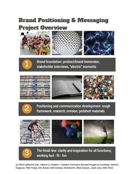 Presentation Ideas | Haiku Deck Blog | E-learning caisse à outils pédagogiques | Scoop.it