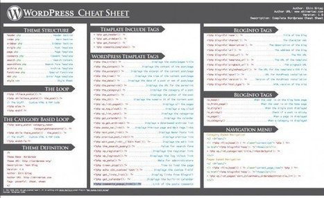 WordPress Cheat Sheet   Wptuts+   Web Design from Brand Graphics   Scoop.it