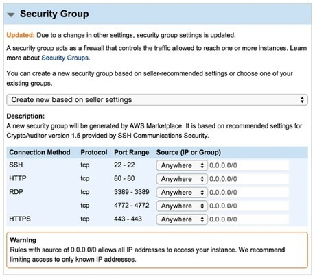 Auditing Access Control for Amazon Web Services EC2 in less than 15 minutes | SSH infosecuration | Scoop.it