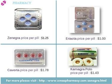 Order Zenegra online at low cost   Health   Scoop.it