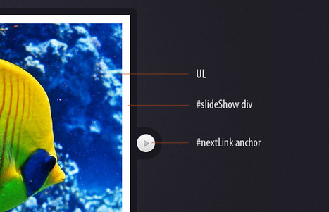 Coding a Rotating Image Slideshow w/ CSS3 and jQuery | Tutorialzine | jquery | Scoop.it