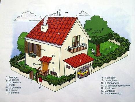 Italian-Blog -Lessico sulla casa | Italiano L2 | Scoop.it