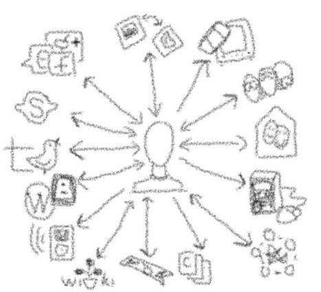 ICTyler: PLN 2.0 | PLEs, PLNs and PKM | Scoop.it