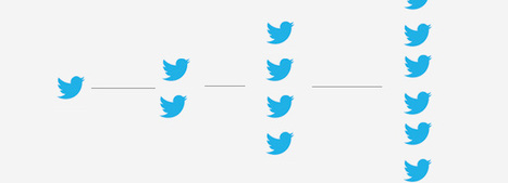 Come attirare attenzione su Twitter   Come fare blogging   Scoop.it