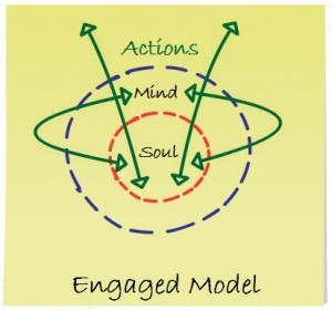 Is Your Soul Flow Open or Closed?   Thin Difference   Leading Choices   Scoop.it