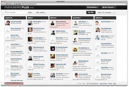 10 Lead Generating Social Media Power Tools | Réseaux Sociaux - Les outils | Scoop.it