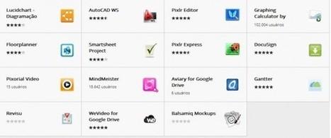 Las aplicaciones de la Chrome Store que se integran con Google Drive | Educación a Distancia y TIC | Scoop.it