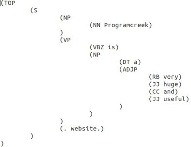 OpenNLP example | techgen | Scoop.it